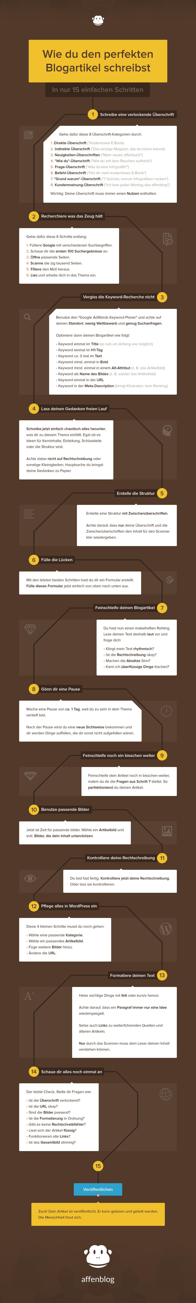 blogartikel-schreiben-infografik